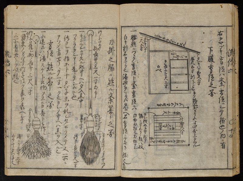 number six of six volumes; woodblock printed books with text and diagrams; many diagrams featuring the construction and layout of tea ceremony room, brooms and brushes, cabinets, shelving units, and water vessels; tan cover; resides in navy blue case with other volumes